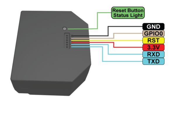 pin_out_gpio-650x397